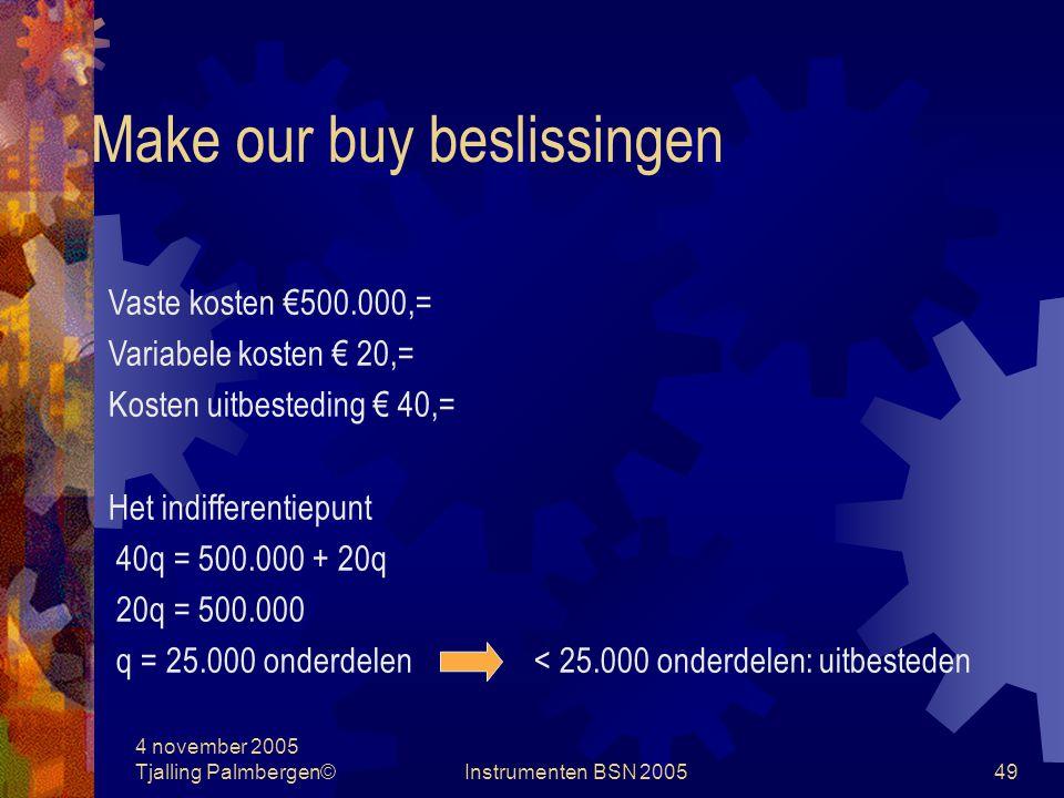 Make our buy beslissingen