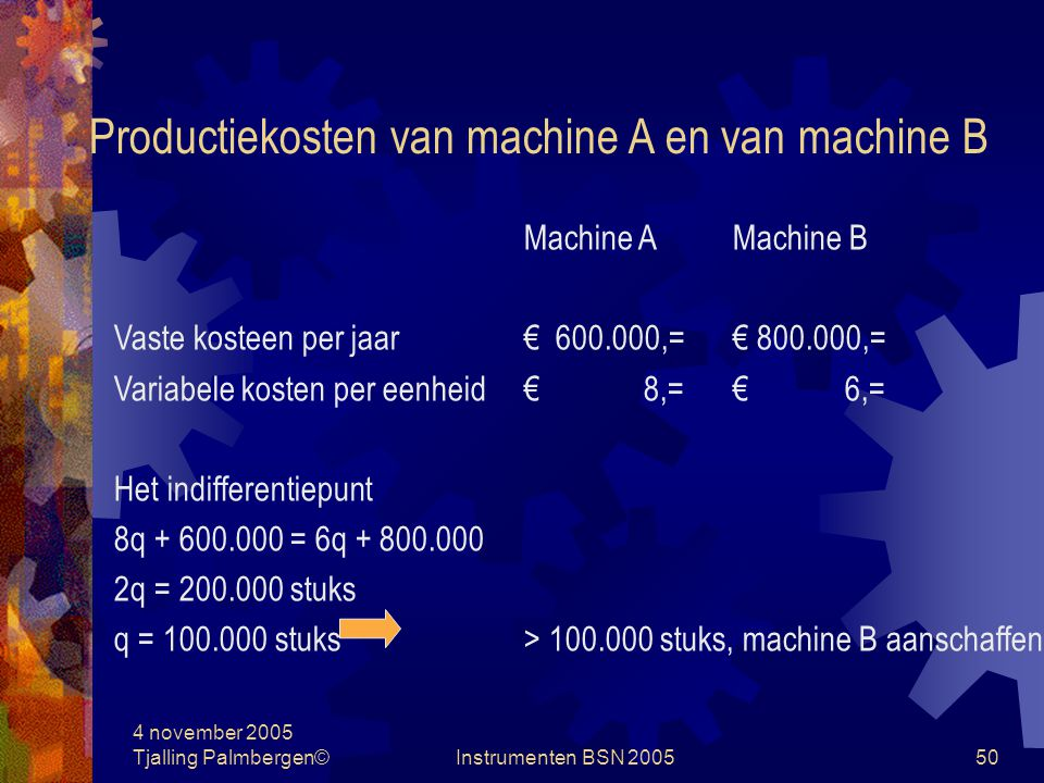 Productiekosten van machine A en van machine B