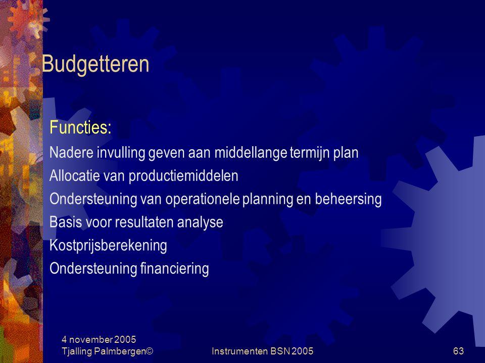 Budgetteren Functies: