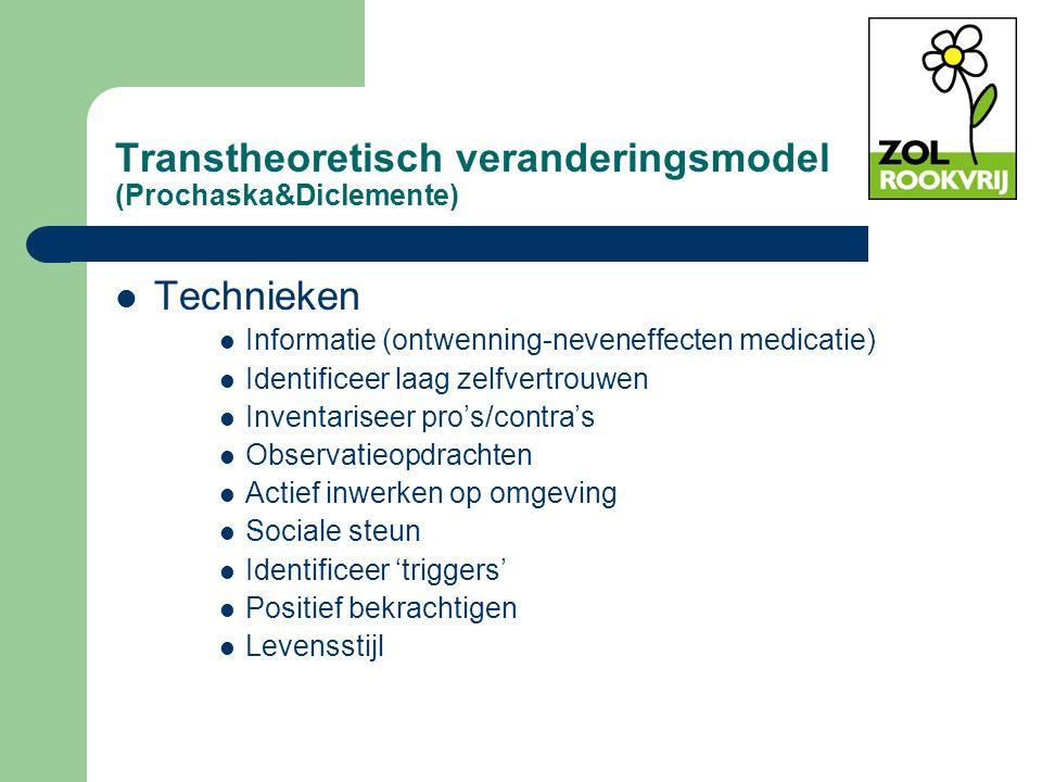 Transtheoretisch veranderingsmodel (Prochaska&Diclemente)