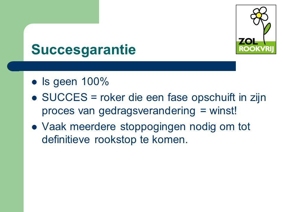 Succesgarantie Is geen 100%