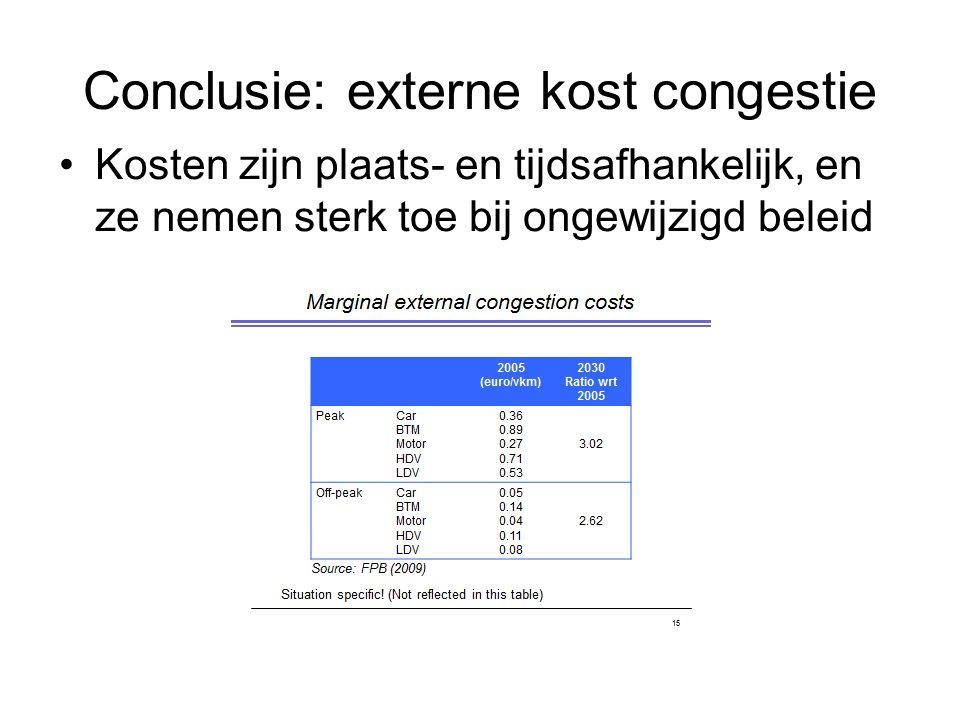 Conclusie: externe kost congestie