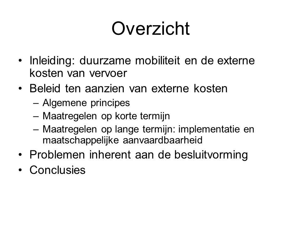 Overzicht Inleiding: duurzame mobiliteit en de externe kosten van vervoer. Beleid ten aanzien van externe kosten.