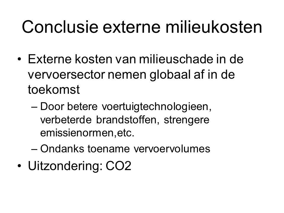 Conclusie externe milieukosten