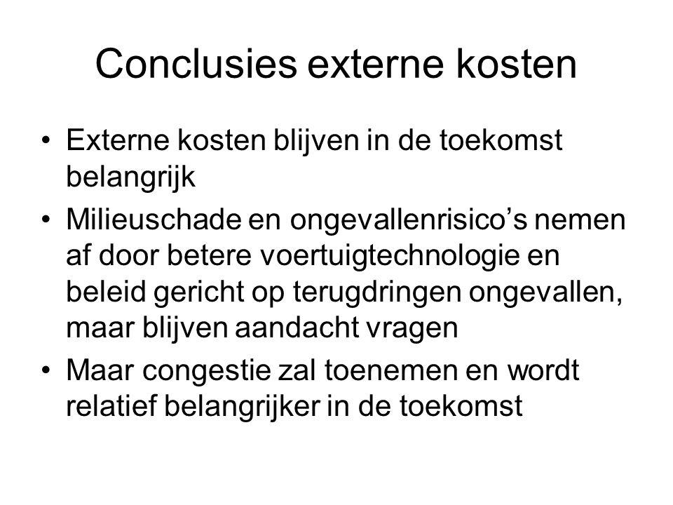 Conclusies externe kosten