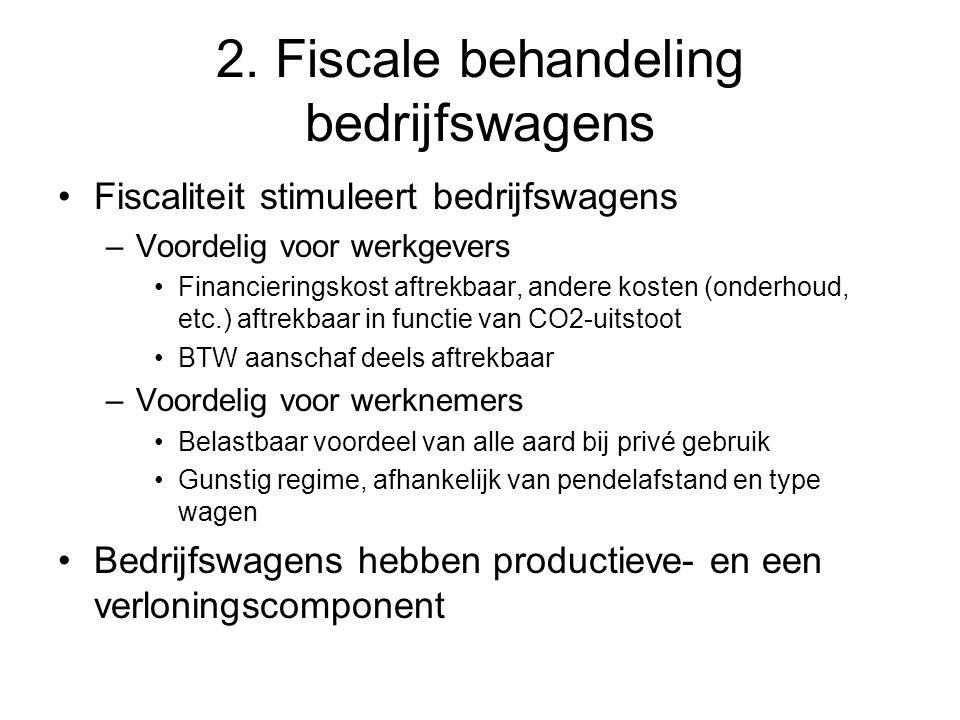 2. Fiscale behandeling bedrijfswagens
