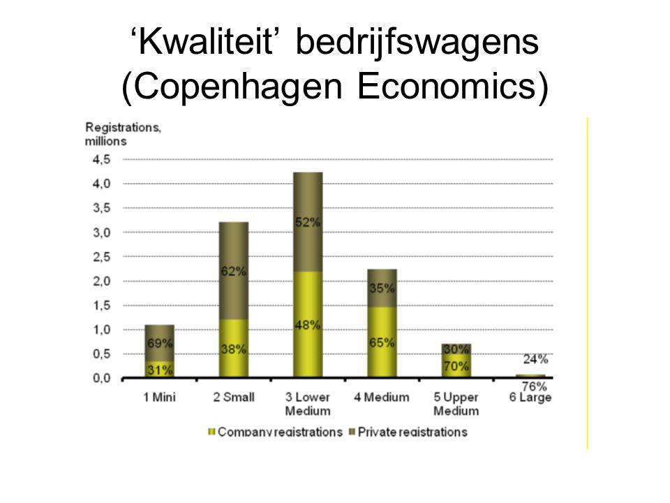 'Kwaliteit' bedrijfswagens (Copenhagen Economics)