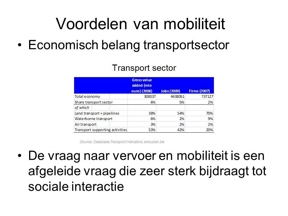 Voordelen van mobiliteit