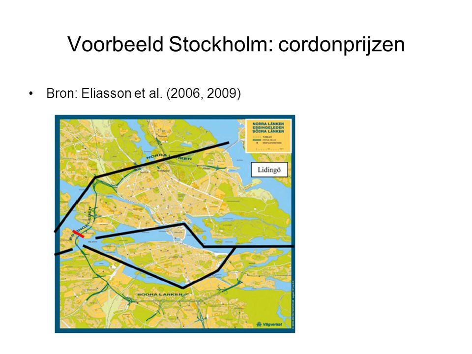 Voorbeeld Stockholm: cordonprijzen