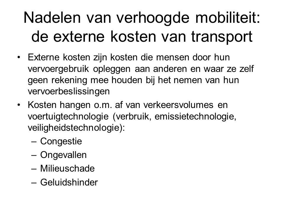Nadelen van verhoogde mobiliteit: de externe kosten van transport