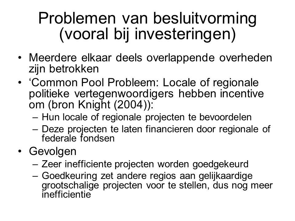 Problemen van besluitvorming (vooral bij investeringen)
