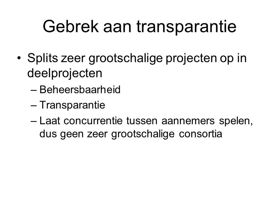 Gebrek aan transparantie