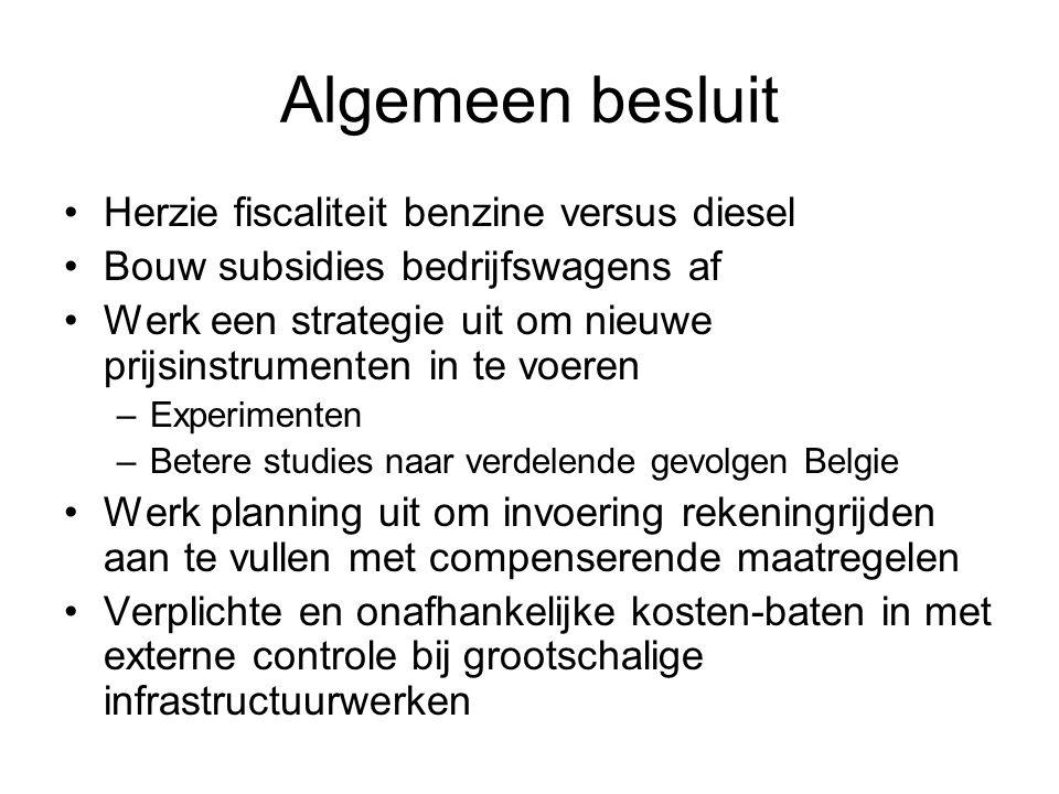 Algemeen besluit Herzie fiscaliteit benzine versus diesel