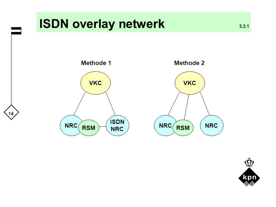 ISDN overlay netwerk 3.3.1 Methode 1 Methode 2 VKC VKC NRC ISDN NRC