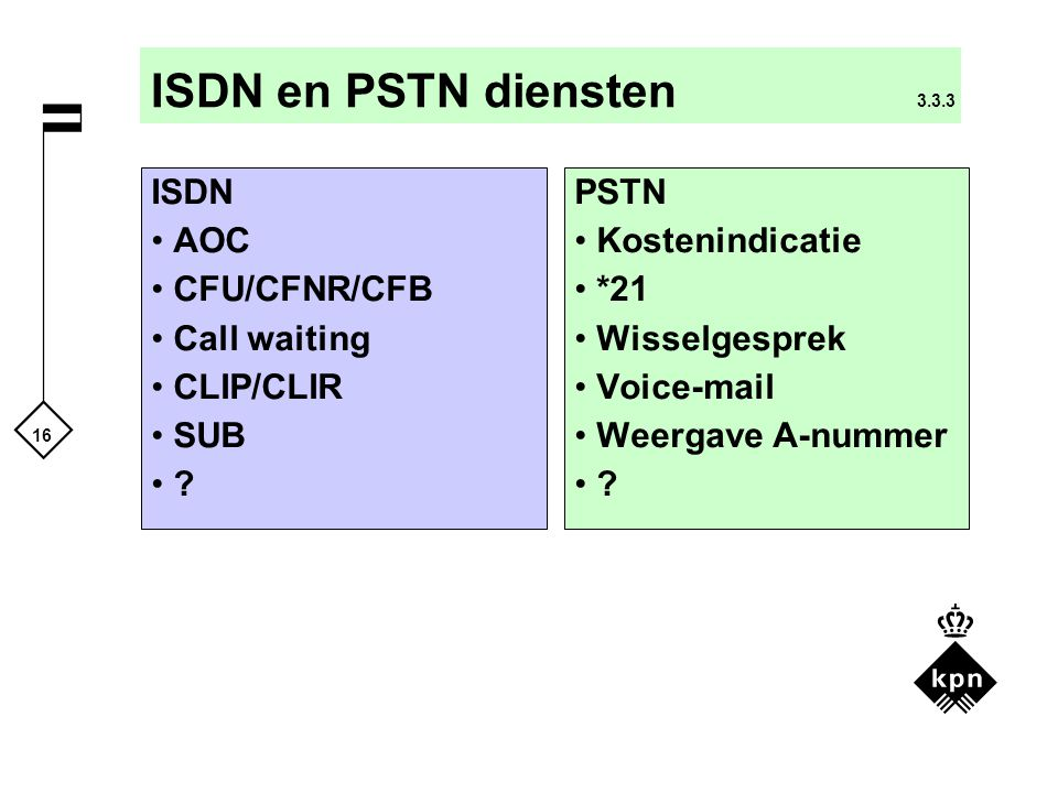 ISDN en PSTN diensten 3.3.3 ISDN AOC CFU/CFNR/CFB Call waiting