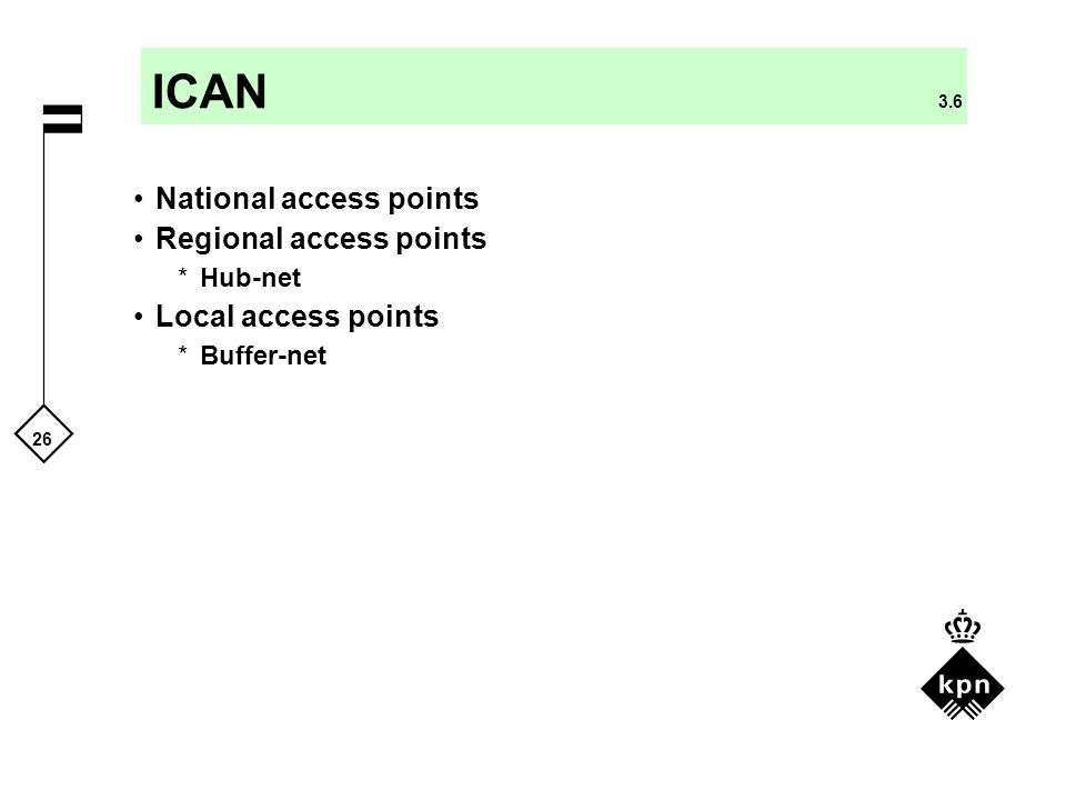 ICAN 3.6 National access points Regional access points