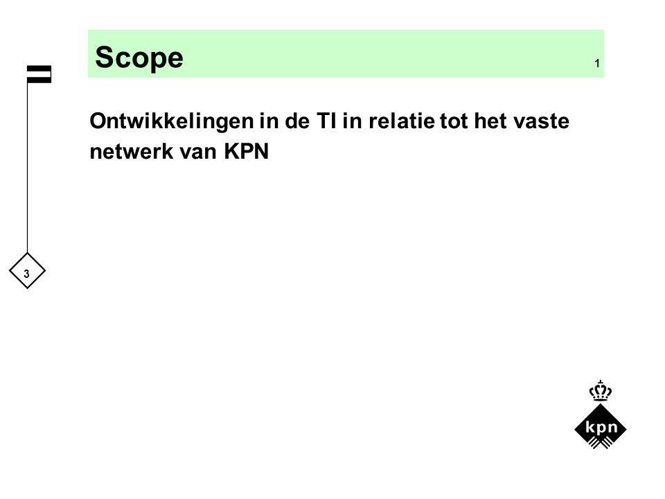 Scope 1 Ontwikkelingen in de TI in relatie tot het vaste netwerk van KPN