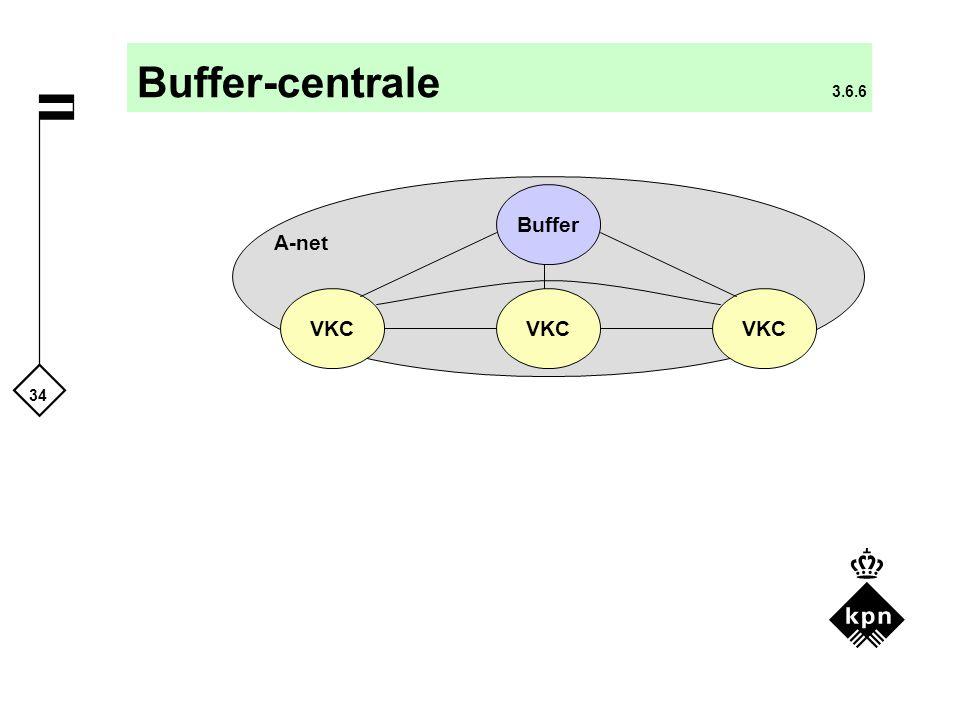 Buffer-centrale 3.6.6 Buffer A-net VKC VKC VKC Buffer-centrale