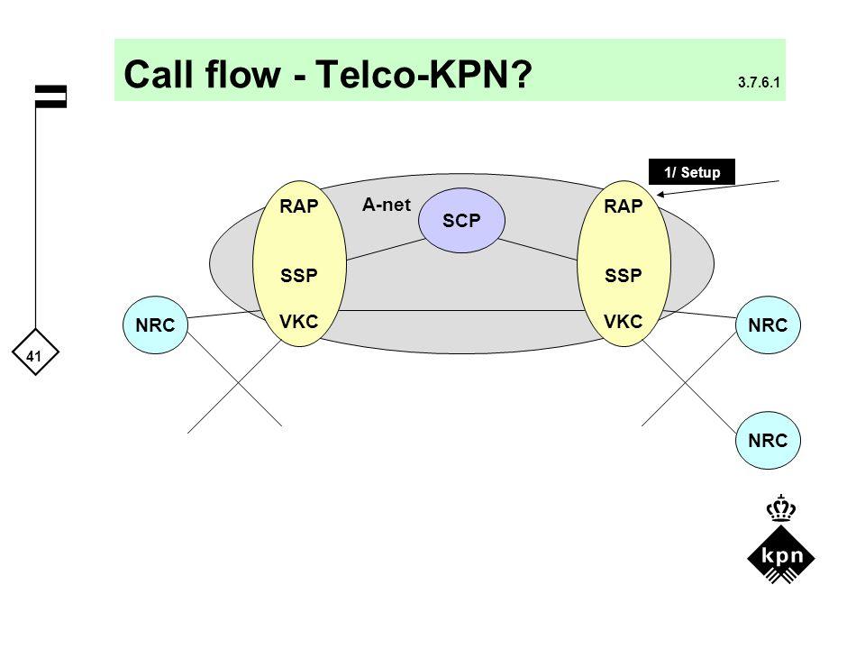 Call flow - Telco-KPN 3.7.6.1 RAP SSP VKC RAP SSP VKC A-net SCP NRC