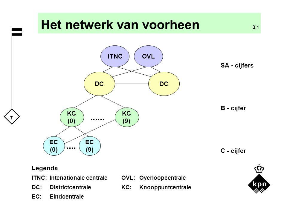 Het netwerk van voorheen 3.1