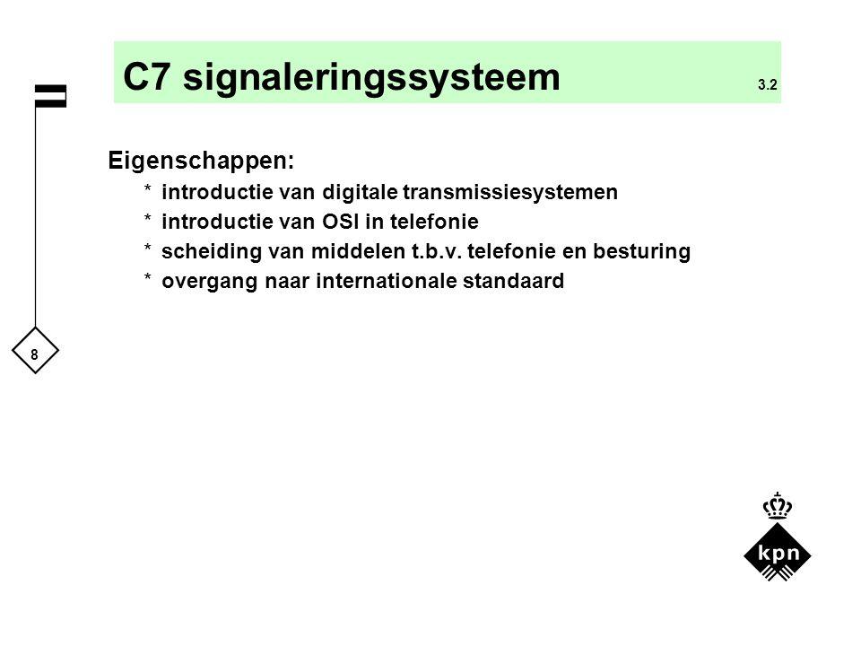 C7 signaleringssysteem 3.2