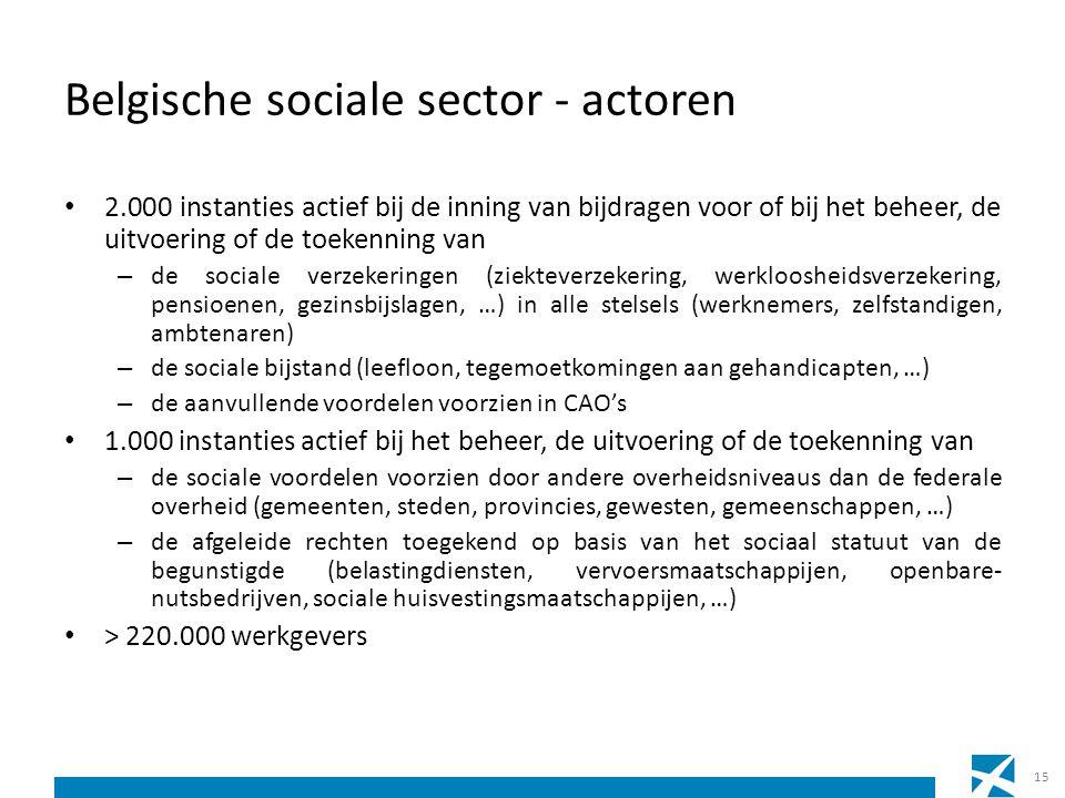 Belgische sociale sector - actoren