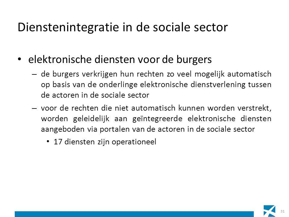 Dienstenintegratie in de sociale sector