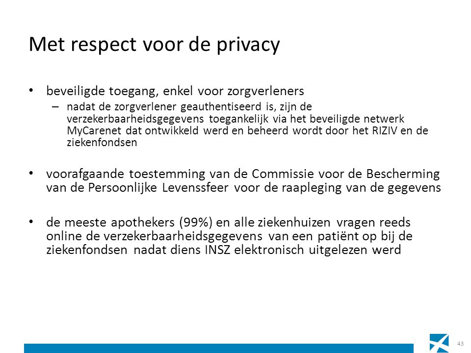 Met respect voor de privacy