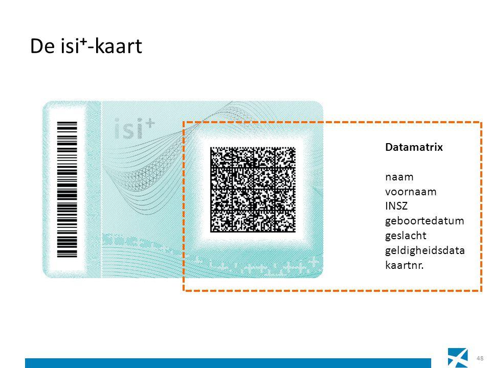 De isi+-kaart Datamatrix naam voornaam INSZ geboortedatum geslacht