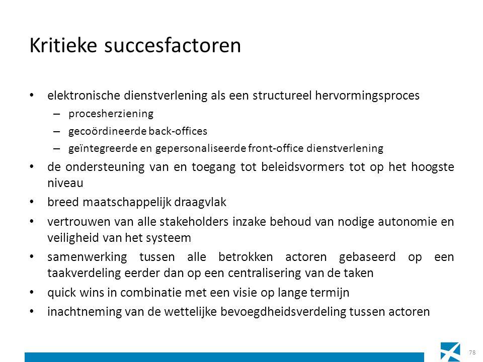 Kritieke succesfactoren