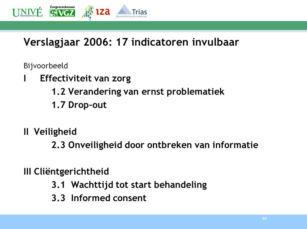 Verslagjaar 2006: 17 indicatoren invulbaar