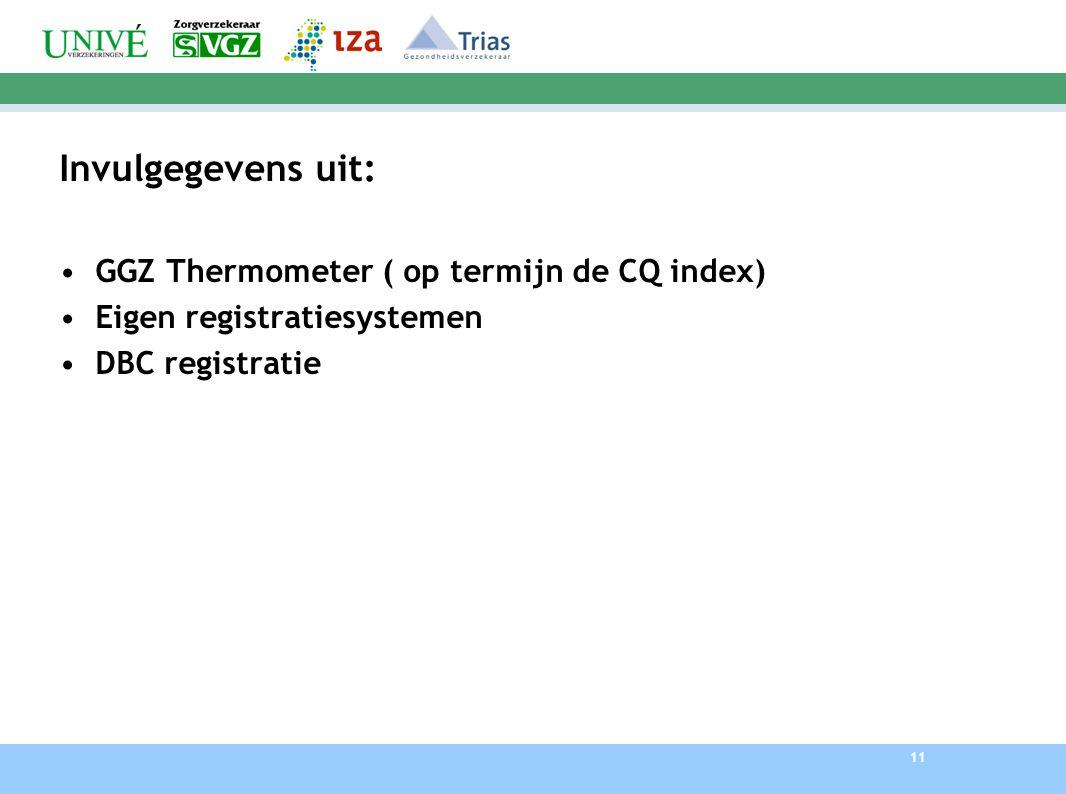 Invulgegevens uit: GGZ Thermometer ( op termijn de CQ index)