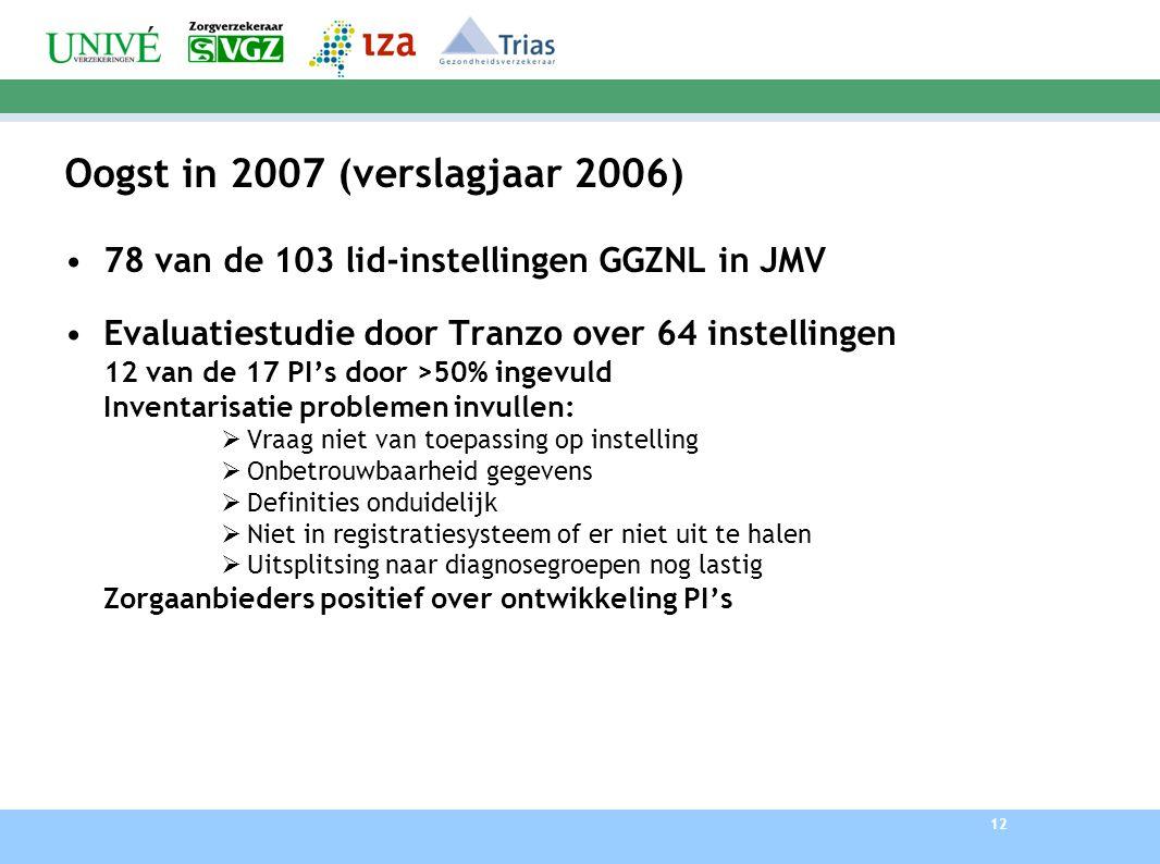Oogst in 2007 (verslagjaar 2006)
