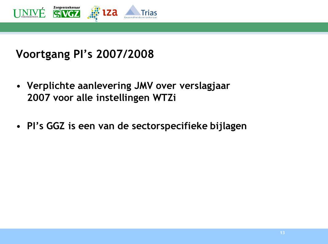 Voortgang PI's 2007/2008 Verplichte aanlevering JMV over verslagjaar 2007 voor alle instellingen WTZi.