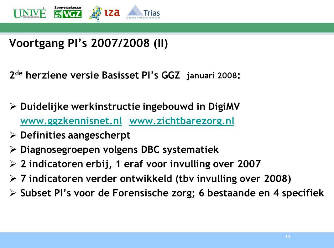 Voortgang PI's 2007/2008 (II) 2de herziene versie Basisset PI's GGZ januari 2008: Duidelijke werkinstructie ingebouwd in DigiMV.