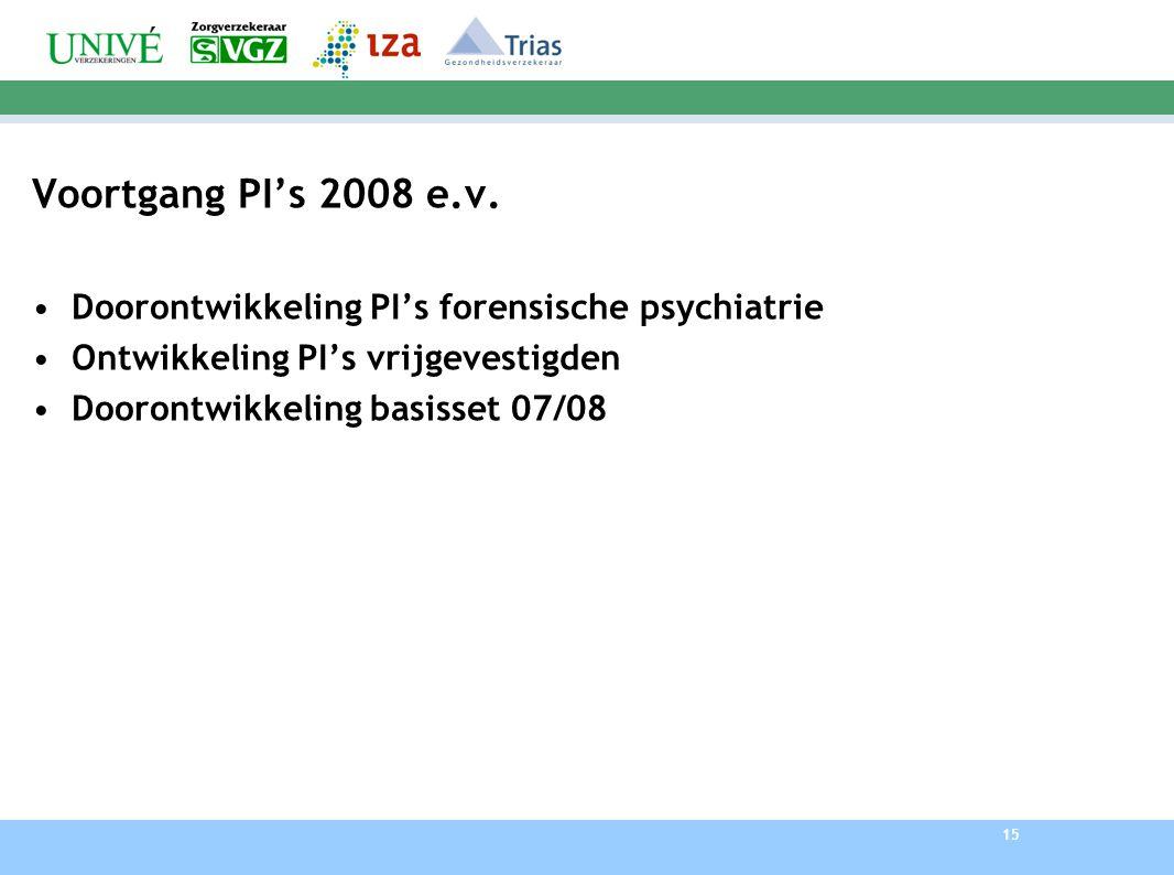 Voortgang PI's 2008 e.v. Doorontwikkeling PI's forensische psychiatrie