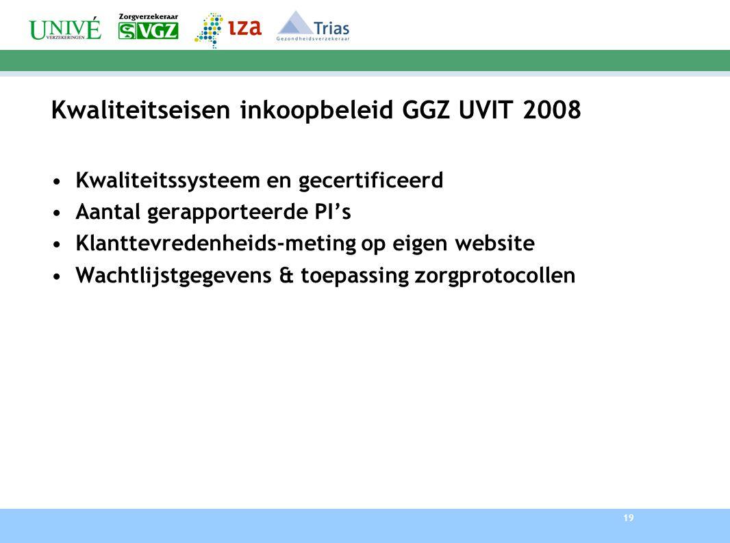 Kwaliteitseisen inkoopbeleid GGZ UVIT 2008