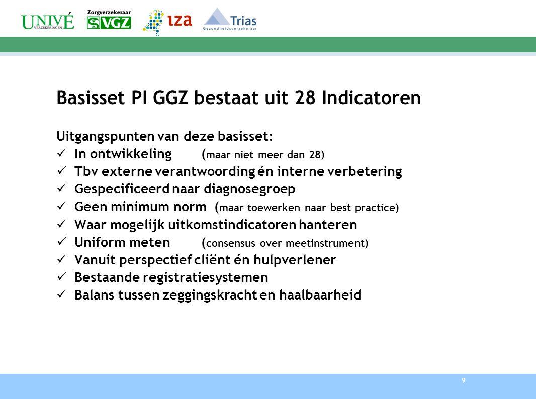 Basisset PI GGZ bestaat uit 28 Indicatoren