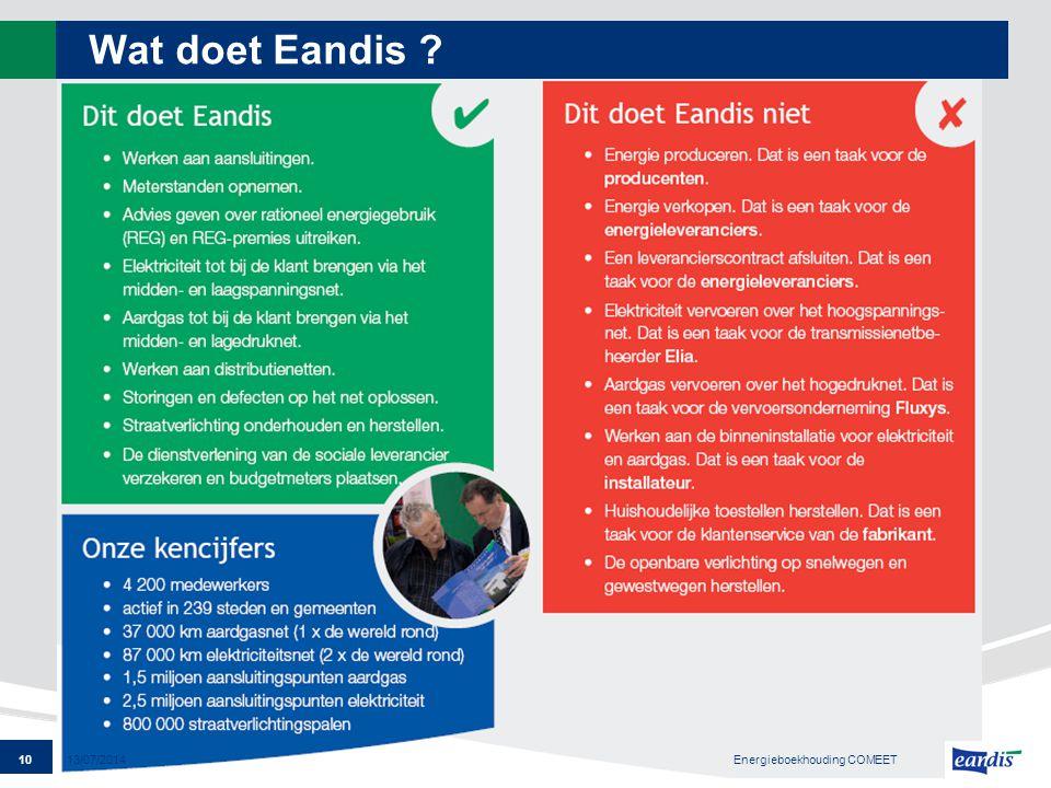 Wat doet Eandis Energieboekhouding COMEET 4/04/2017