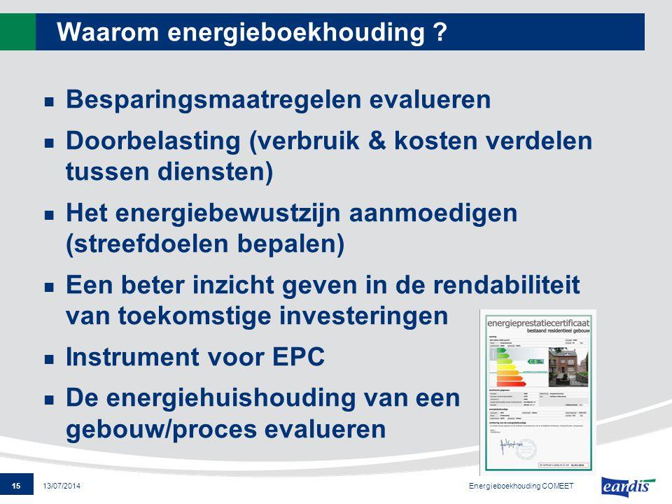 Waarom energieboekhouding