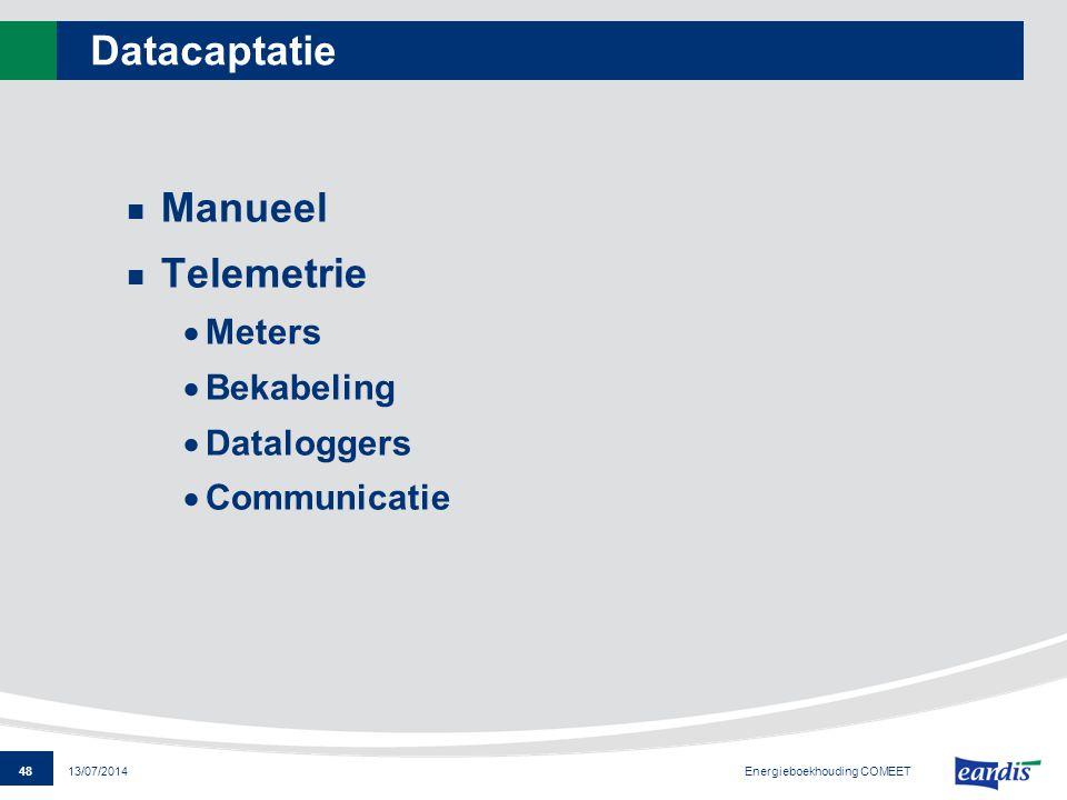 Datacaptatie Manueel Telemetrie Meters Bekabeling Dataloggers