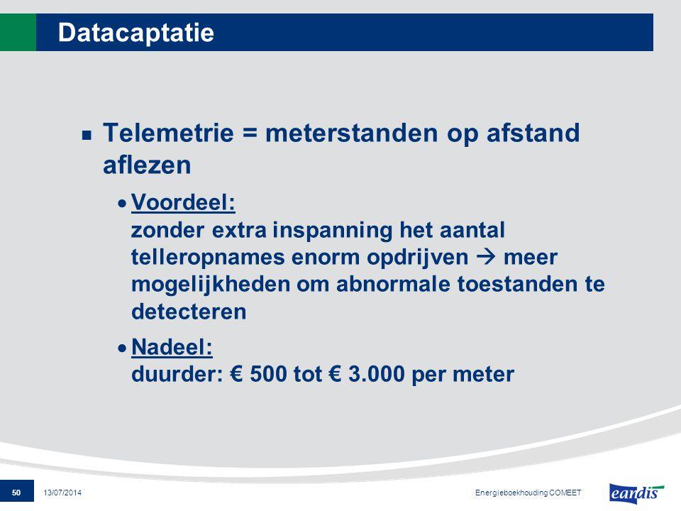 Telemetrie = meterstanden op afstand aflezen
