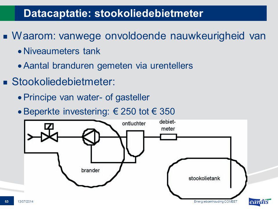 Datacaptatie: stookoliedebietmeter