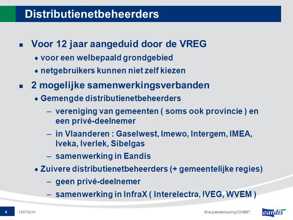 Distributienetbeheerders