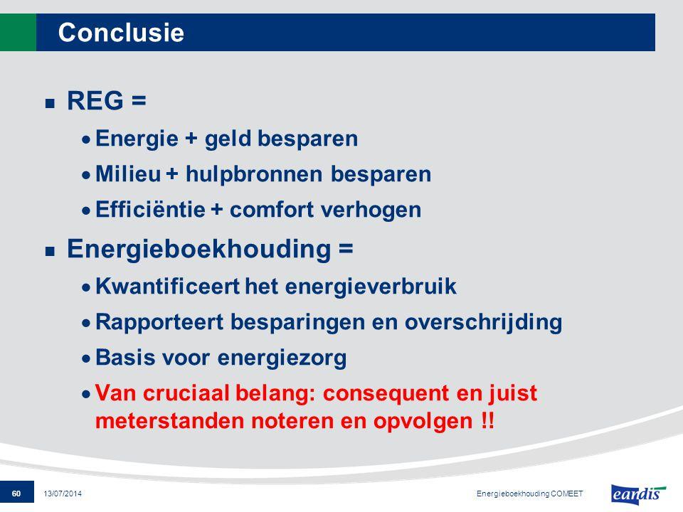 Conclusie REG = Energieboekhouding = Energie + geld besparen