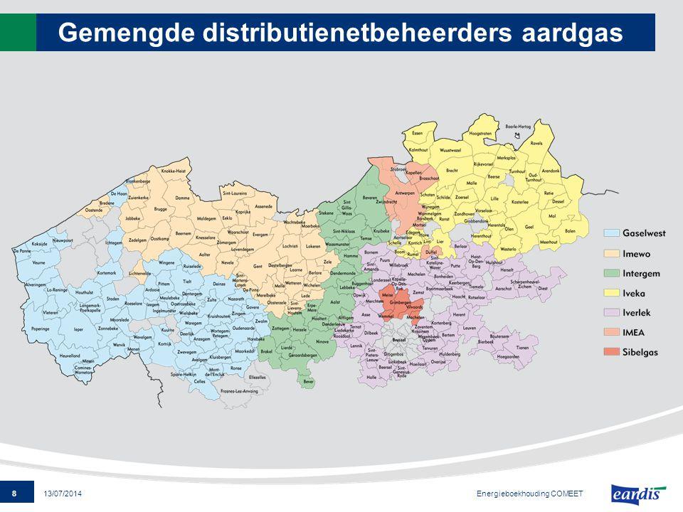 Gemengde distributienetbeheerders aardgas