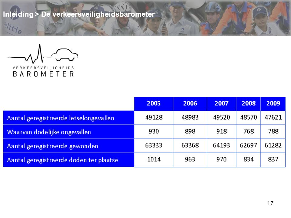 Inleiding > De verkeersveiligheidsbarometer