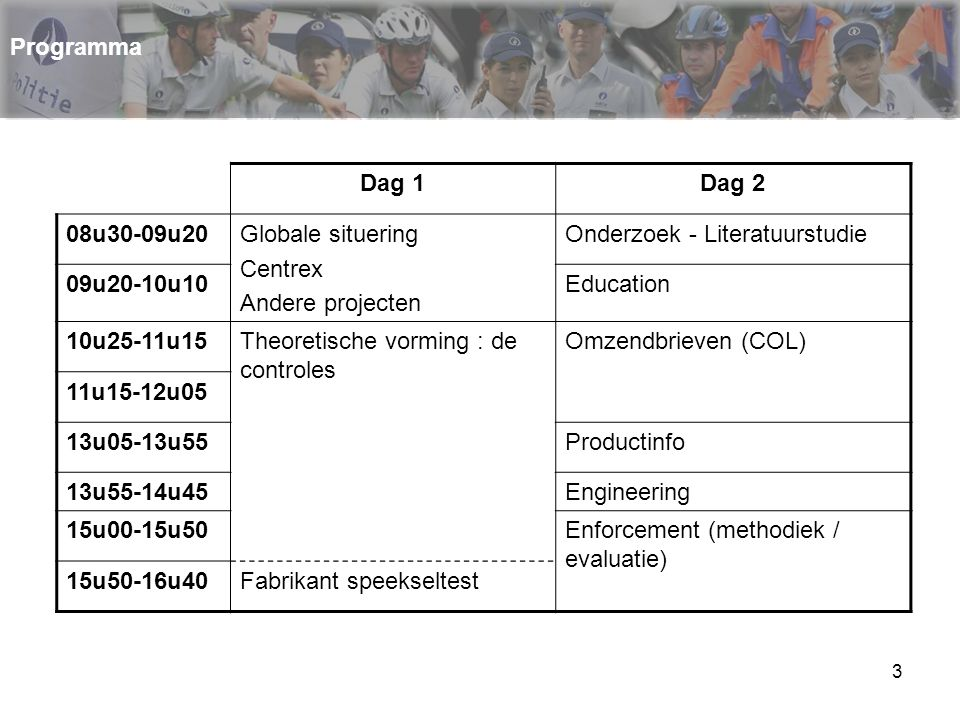 Programma Dag 1. Dag 2. 08u30-09u20. Globale situering. Centrex. Andere projecten. Onderzoek - Literatuurstudie.