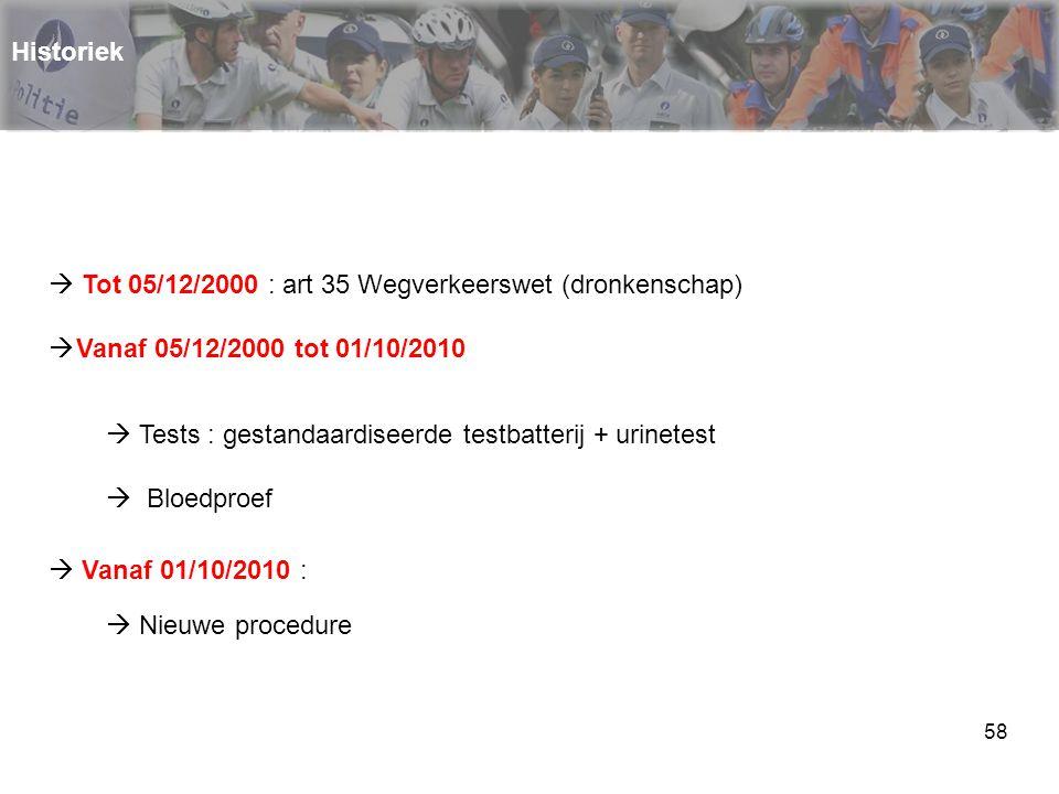 Historiek  Tot 05/12/2000 : art 35 Wegverkeerswet (dronkenschap) Vanaf 05/12/2000 tot 01/10/2010.