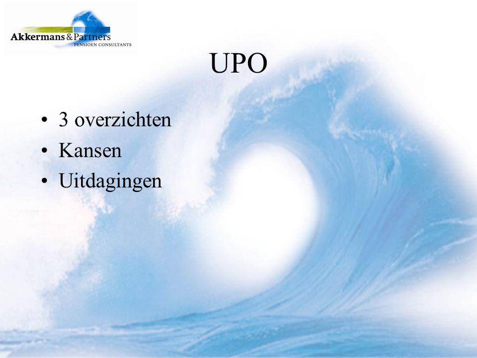UPO 3 overzichten Kansen Uitdagingen
